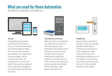 top 10 home automation systems of 2016