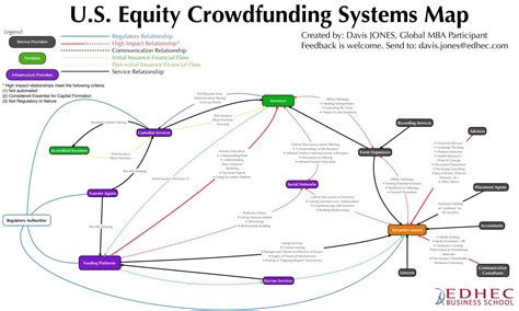 Edhec Mba Class Size by Ncfa Canada Resources And Links National Crowdfunding