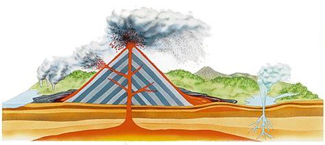 chambre magmatique d馭inition encyclop 233 die larousse en ligne magma magma r 233 sidu