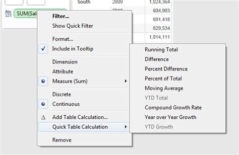 Tableau Table Calculations by Breaking Bi Tableau Vs Power Pivot Part 5 Point And