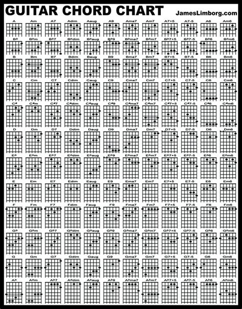 note diagram guitar chords chord chart enlarged 300dpi jpg 2400 215 3067