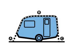 Caravan Awning Track by Caravan Awnings Space The Cing And