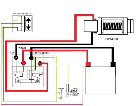 winch switch wiring diagram deltagenerali me