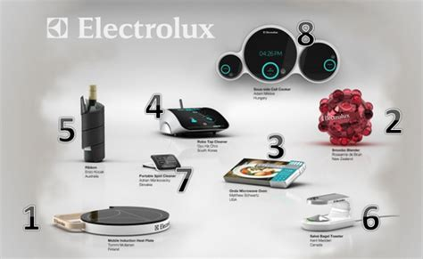 induction cooker design pdf induction cooker design pdf 28 images design induction cooker buy induction cooker electric