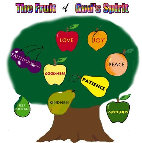 7 fruits of the holy spirit and their meanings christian fellowship of smk subang utama the great
