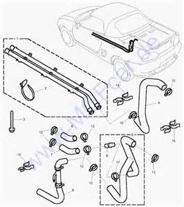 mgf and mg tf parts catalogue pipes and hoses coolant