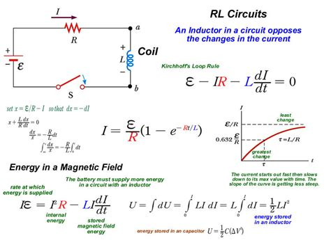 inductor circuit laws inductance