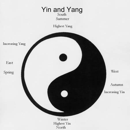 what does the yin yang symbolize what does the yin yang symbolize yin andyang feng shui