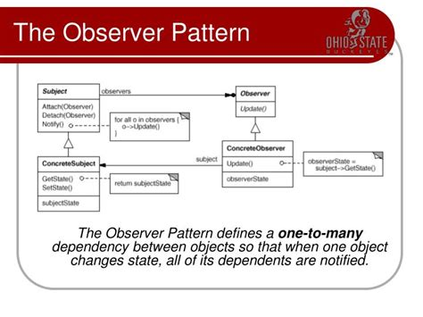 observer pattern in c ppt programming in c observer design pattern powerpoint