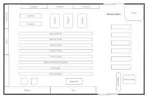 Grocery Store Layout Template grocery store layout