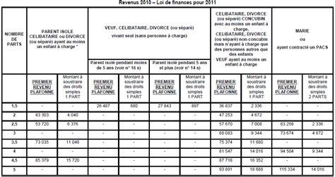 Plafond Revenu Non Imposable by Bar 232 Me De L Imp 244 T Sur Le Revenu 2011 Abattements Limites