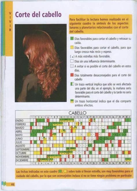calendario lunar para cortar cabello 2016 calendario lunar para cortarse el pelo salud pinterest