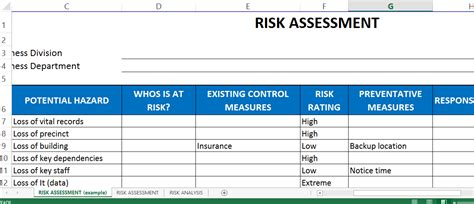 risk analysis excel template risk assessment template excel templates at