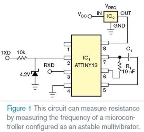 how to measure resistance using microcontroller microcontroller measures resistance without an adc