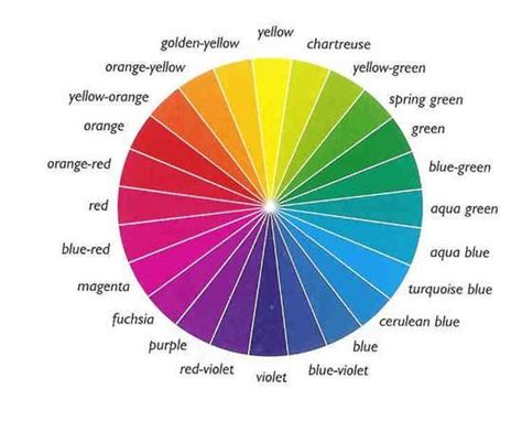 what is the opposite of green what is the opposite color of green 28 images color
