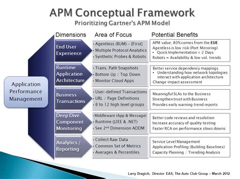 Stability Vs Change Essays by Application Performance Apm Ui News Research