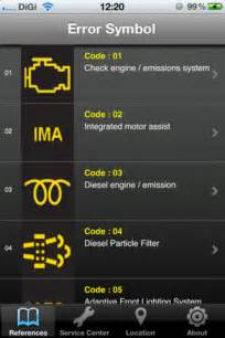 2013 honda accord indicator lights html autos weblog
