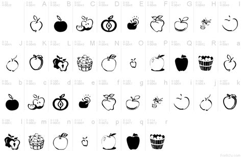 apple font greek symbol for family related keywords greek symbol