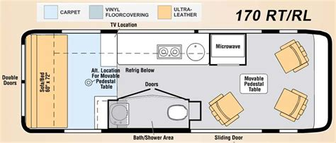 class b floor plans roaming times rv news and overviews