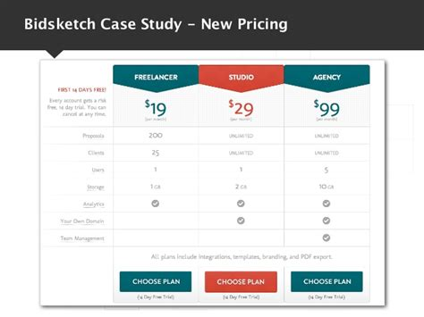 saas pricing model template saas pricing model template gallery template design ideas