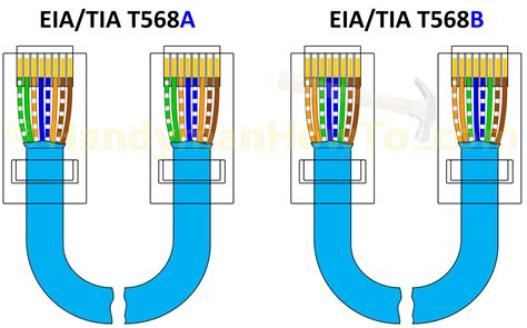 eia 568a wiring diagram eia free engine image for user