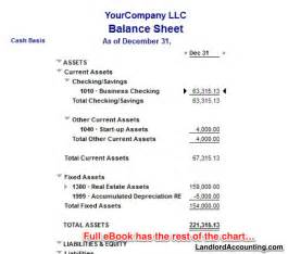 best photos of real estate balance sheet template sle