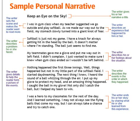 sle personal narrative essay personal expert personal narrative exles and