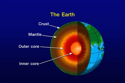 Interior Of The Earth by Cooking Up Earth S Interior Geology Rocks