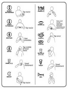 17 best images about makaton on pinterest language sign