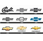 Chevrolet Logo Chevy Meaning And History  World Cars Brands