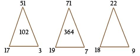 triangle pattern quiz which number goes in the center of the third triangle