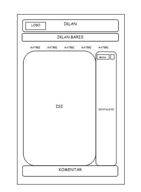 contoh gambar layout minimarket contoh layout storyboard website kelompok pengembangan