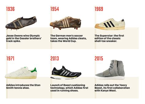 kanye west save adidas fortune