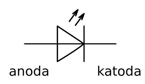 led dioda wiki led wikipedie