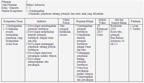 Bahasa Indonesia Karakter Sd Kelas 3 silabus bina bahasa indonesia kelas 3 sd soalujian net