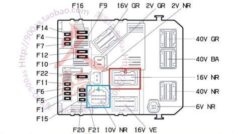 100 peugeot 206 wiring diagram pdf wiring diagram