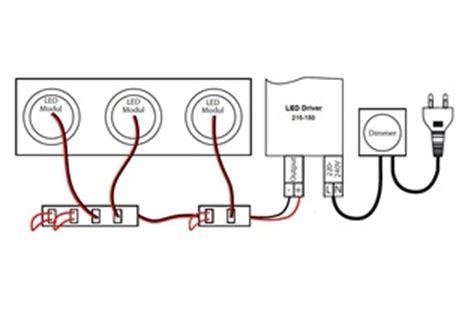 dimbare l aansluiten architectural modular led lighting system accessoires