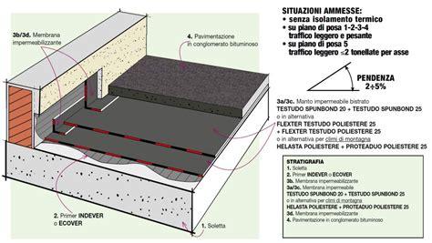 isolamento terrazze emejing isolamento terrazza photos idee arredamento casa