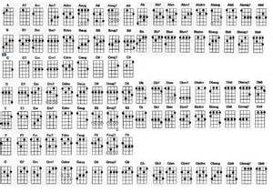 basic ukulele chords ukulele 4 kids
