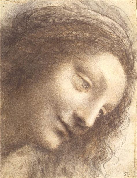Sketches Leonardo Da Vinci by Leonardo Da Vinci Drawings