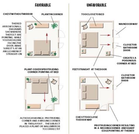 feng shui bedroom layout feng shui pinterest
