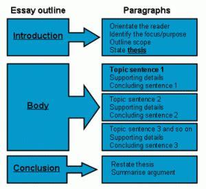 format esai bahasa indonesia karedok bahasa dan sastra jenis jenis esai bahasa indonesia