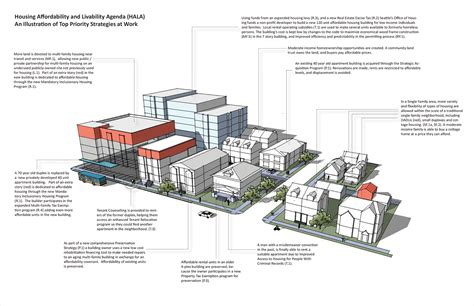 housing types the top hala recommendations for seattle s affordable housing future 187 the urbanist