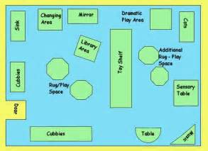 Infant Classroom Floor Plan by Daycare Classroom Ideas Toddler Classroom Layout