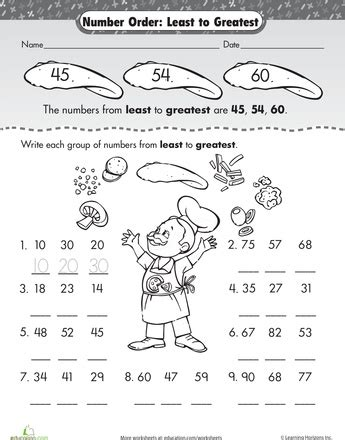 Order Numbers From Least To Greatest Worksheet by Number Order Least To Greatest Worksheets Math And School