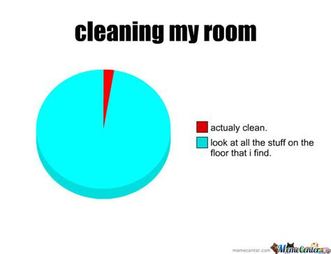Clean Your Room Meme - cleaning my room by katiekitten6 meme center
