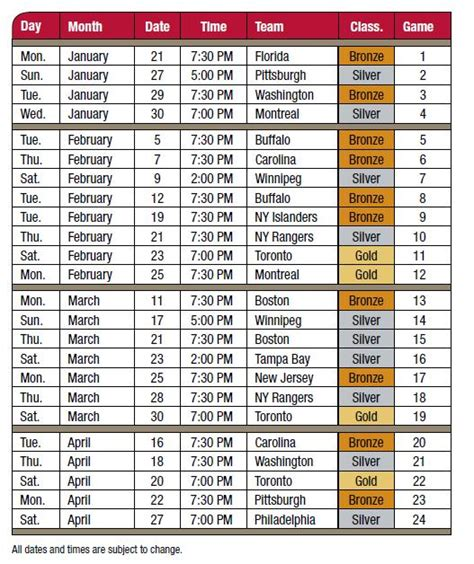 2014 nhl schedule release date html autos post