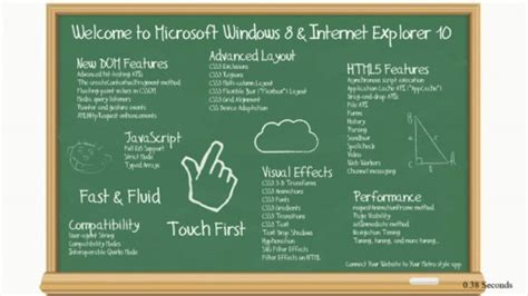 Windows Release Preview The Sixth Ie10 Platform Preview | internet explorer 10 test drive on windows 8 release