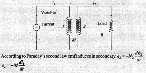 electromagnetic induction grade 12 electromagnetic induction grade 11 28 images electromagnetic engineering 0 domestic energy