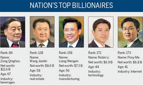 here is the list of forbes top 20 world richest pastors 2017 and their net worth china is second on forbes list of richest